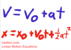 Linear Motion Equations