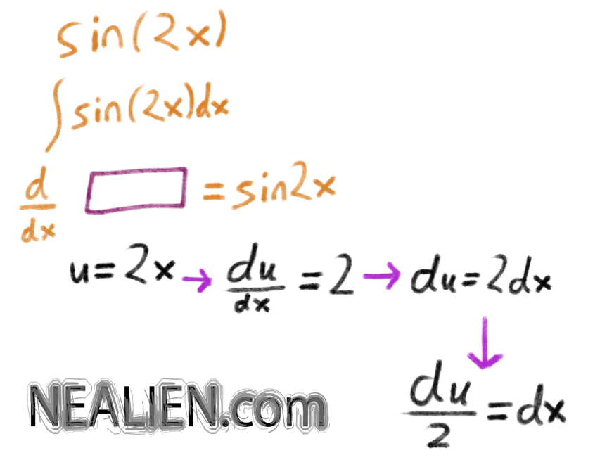 Anti-Derivative/Integral of sin(2x) Using u-substitution