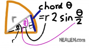 chords trigonometry