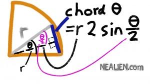 chords trigonometry