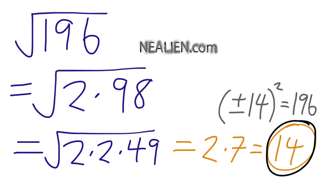 Square Root Of 196