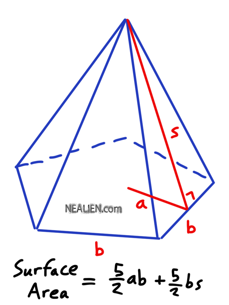 Surface Area of a Regular Pentagonal Pyramid