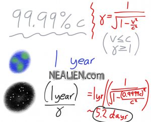 physics_one_year_earth_9999_speed_of_light