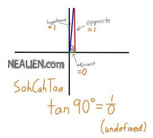 tan_90