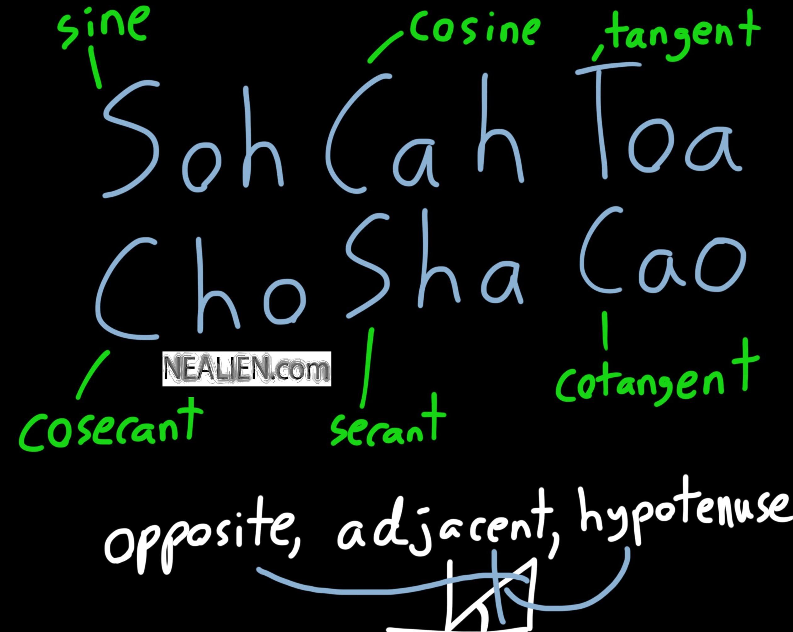SOHCAHTOA CHOSHACAO