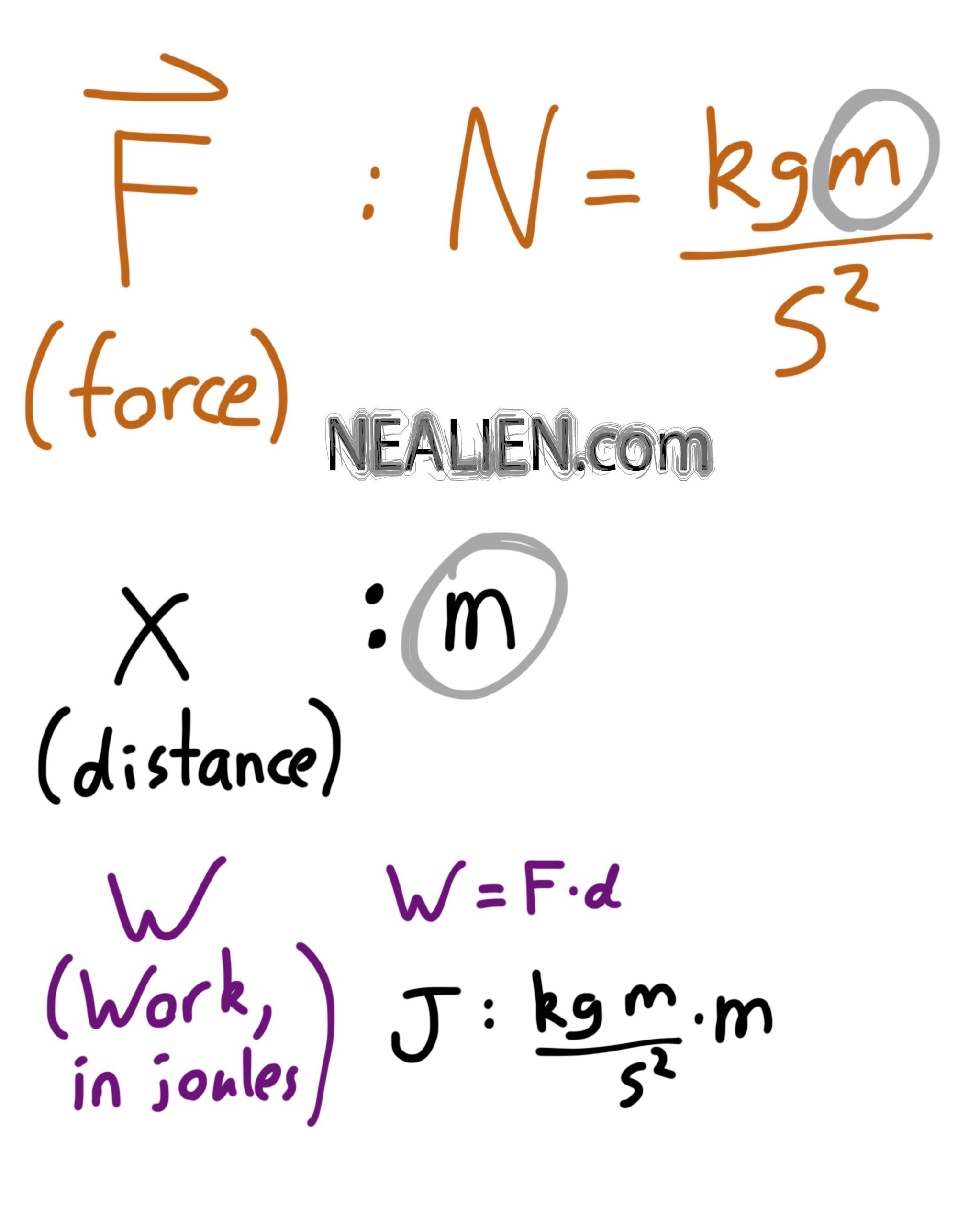 Newtons and Distance in an equation