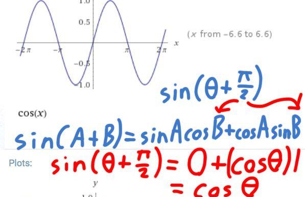"""""""Why is it that sin(θ+π/2)=cos(θ) for all angles θ?"""""""