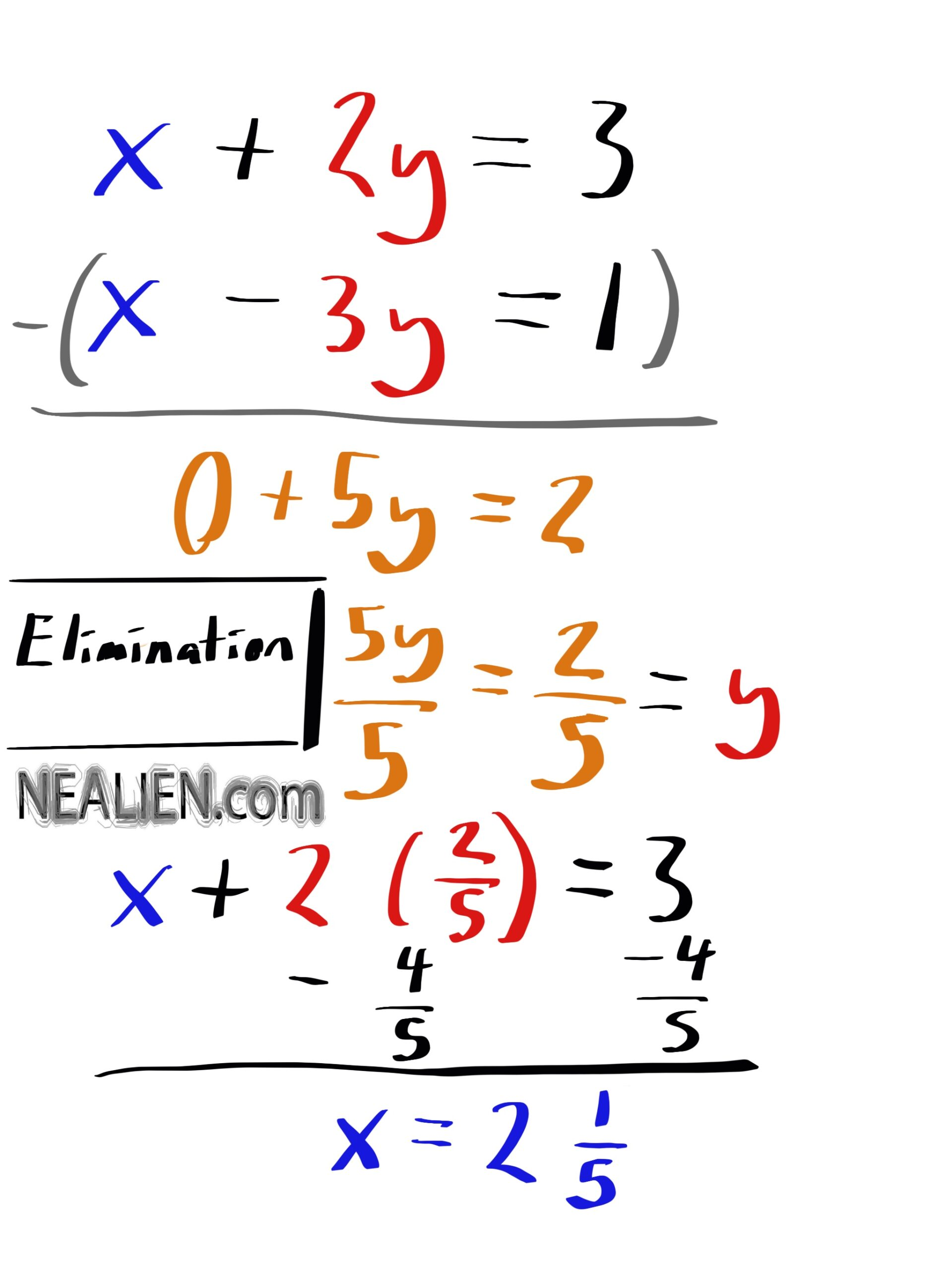 Elimination Method for Systems of Equations